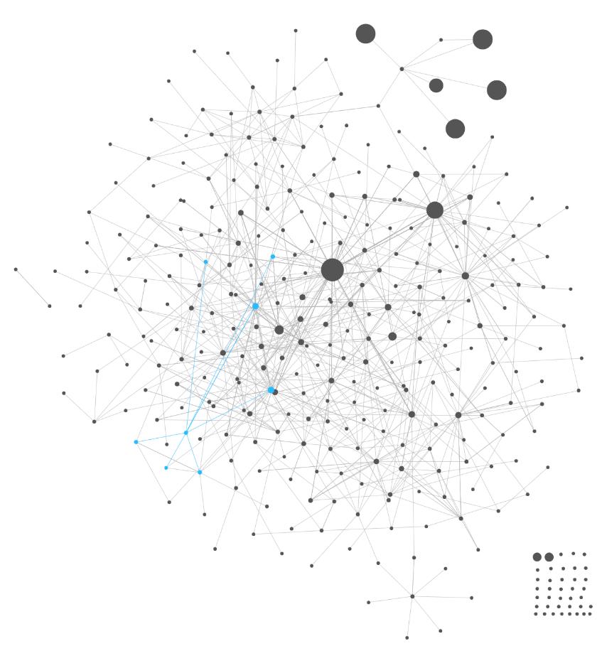 Krystof's Roam Graph